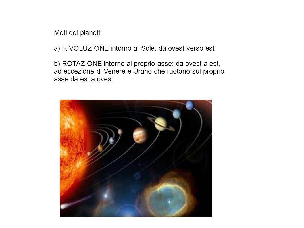 Moti dei pianeti: a) RIVOLUZIONE intorno al Sole: da ovest verso est b) ROTAZIONE intorno al proprio asse: da ovest a est, ad eccezione di Venere e Ur