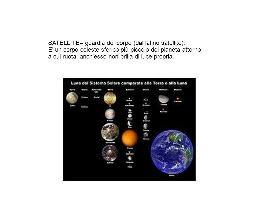 SATELLITE= guardia del corpo (dal latino satellite). E' un corpo celeste sferico più piccolo del pianeta attorno a cui ruota; anch'esso non brilla di