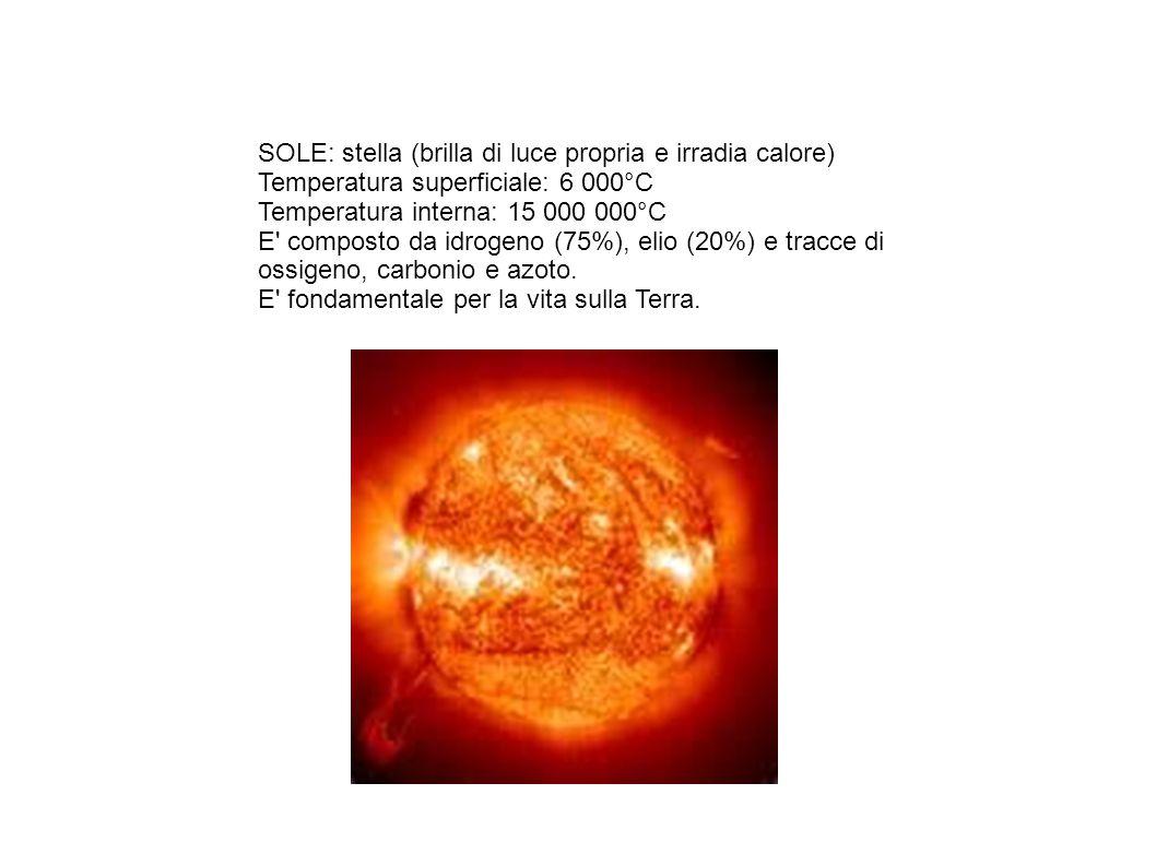 SOLE: stella (brilla di luce propria e irradia calore) Temperatura superficiale: 6 000°C Temperatura interna: 15 000 000°C E' composto da idrogeno (75