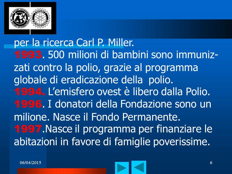06/04/20156 per la ricerca Carl P. Miller. 1993.