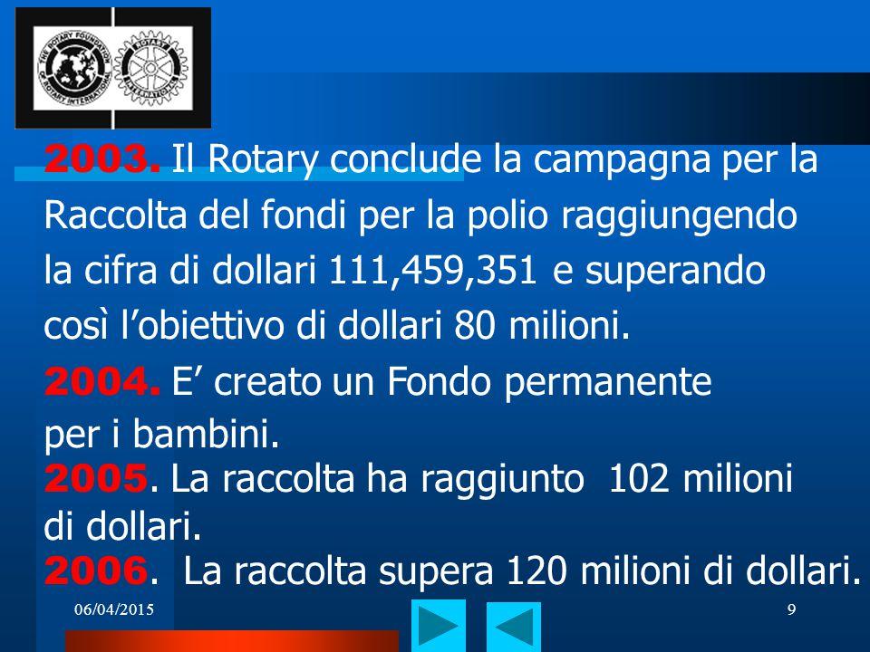 06/04/201510 Nessuno può dire che cosa farà domani il Rotary, ma una cosa è certa: ciò che domani sarà il Rotary dipenderà da quello che noi rotariani facciamo oggi. Arch Klumph, Disse il fondatore