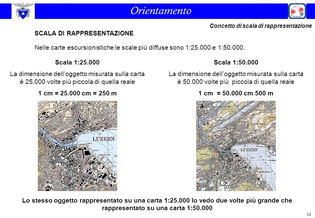 12 SCALA DI RAPPRESENTAZIONE Nelle carte escursionistiche le scale più diffuse sono 1:25.000 e 1:50.000. Concetto di scala di rappresentazione Scala 1