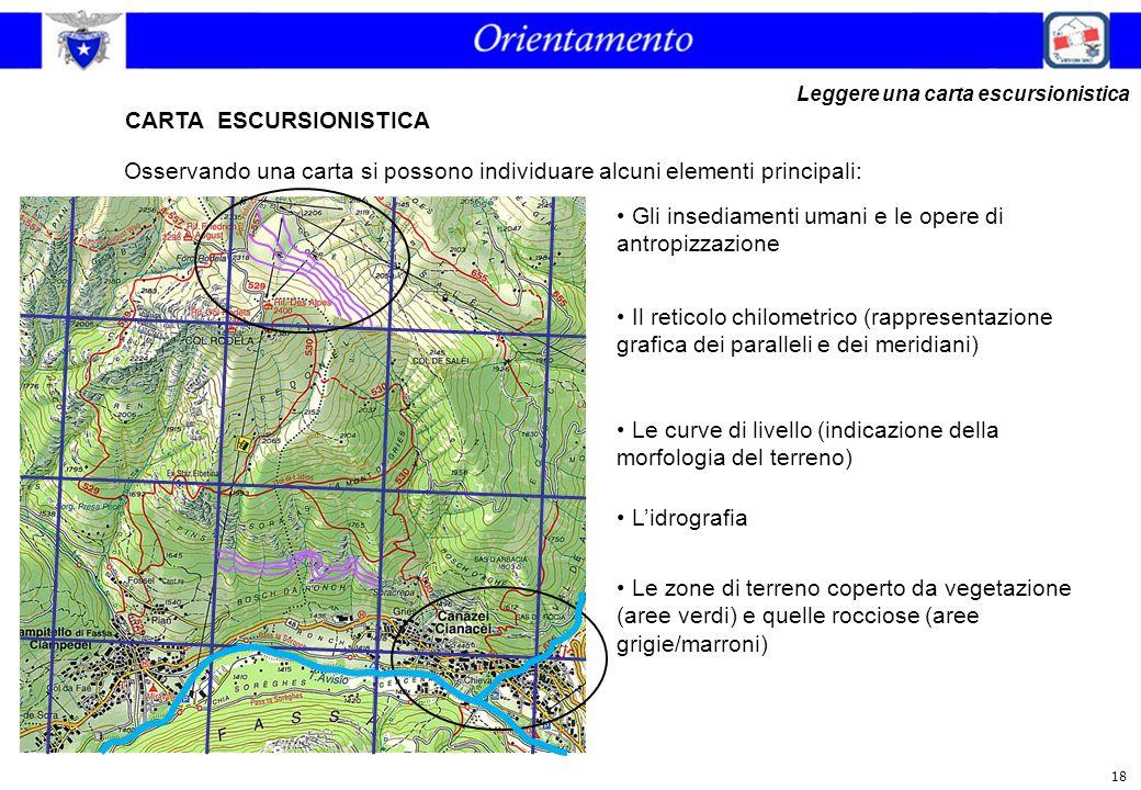 18 CARTA ESCURSIONISTICA Osservando una carta si possono individuare alcuni elementi principali: Gli insediamenti umani e le opere di antropizzazione