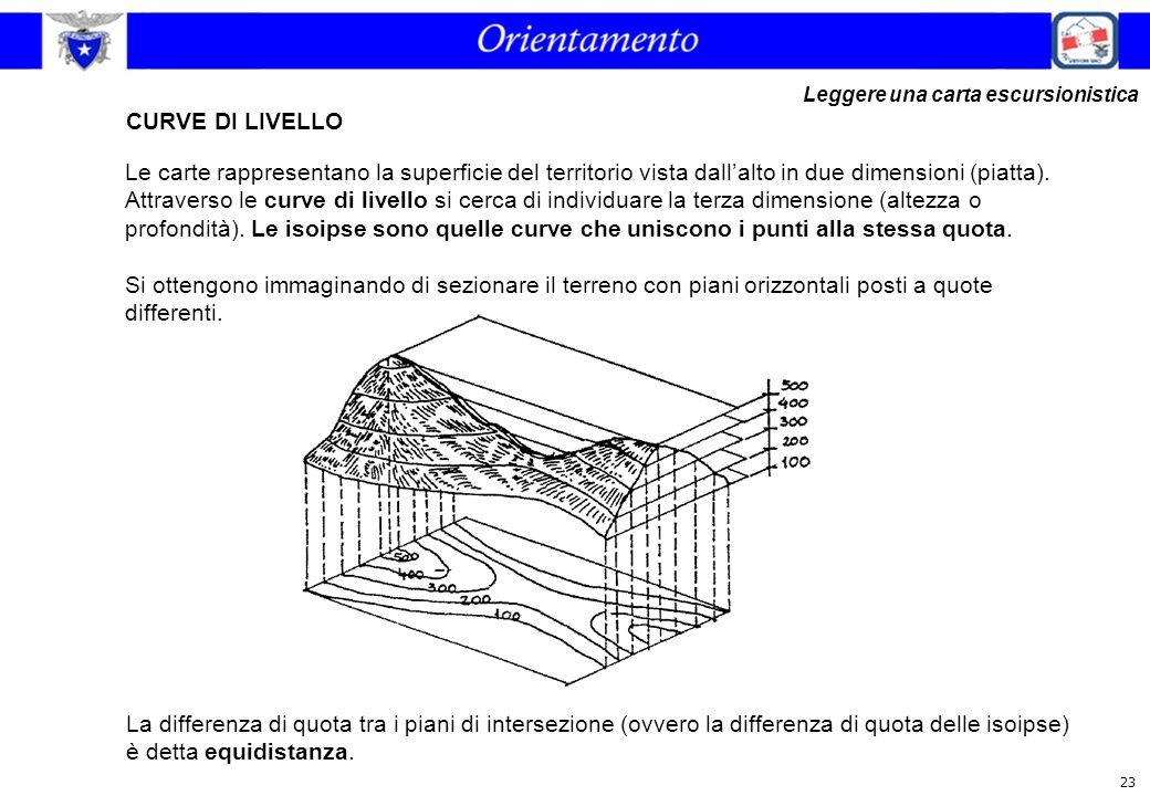 23 CURVE DI LIVELLO Le carte rappresentano la superficie del territorio vista dall'alto in due dimensioni (piatta). Attraverso le curve di livello si