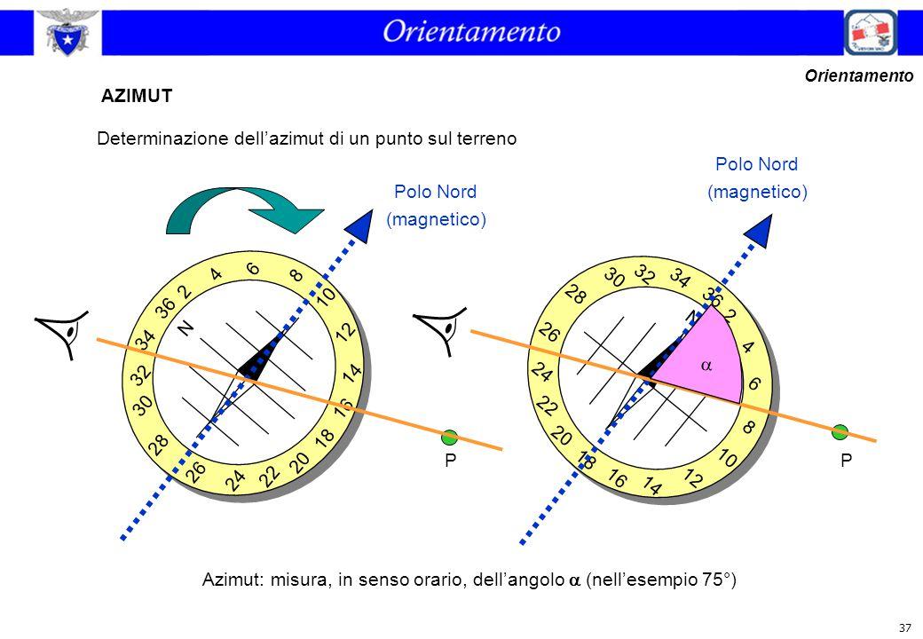 37 AZIMUT Orientamento Polo Nord (magnetico) Azimut: misura, in senso orario, dell'angolo  (nell'esempio 75°) P 10 18 28 36 2 4 6 8 12 14 16 20 22 24