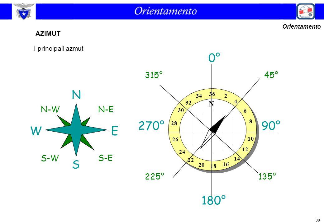 38 AZIMUT Orientamento 10 18 28 36 2 4 6 8 12 14 16 20 22 24 26 30 32 34 N N S EW N-E S-E S-W N-W 0° 270°90° 180° 45° 135°225° 315° I principali azmut