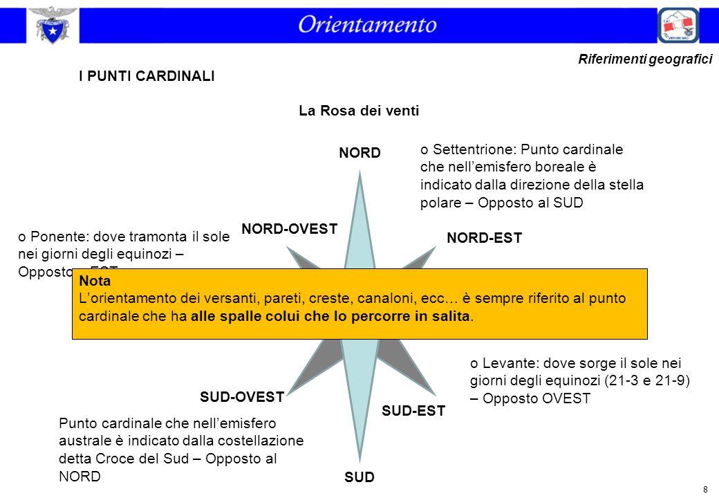 8 I PUNTI CARDINALI La Rosa dei venti NORD o Settentrione: Punto cardinale che nell'emisfero boreale è indicato dalla direzione della stella polare –