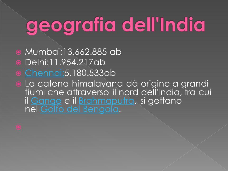  Mumbai:13.662.885 ab  Delhi:11.954.217ab  Chennai:5.180.533ab Chennai:  La catena himalayana dà origine a grandi fiumi che attraverso il nord dell India, tra cui il Gange e il Brahmaputra, si gettano nel Golfo del Bengala.GangeBrahmaputraGolfo del Bengala 