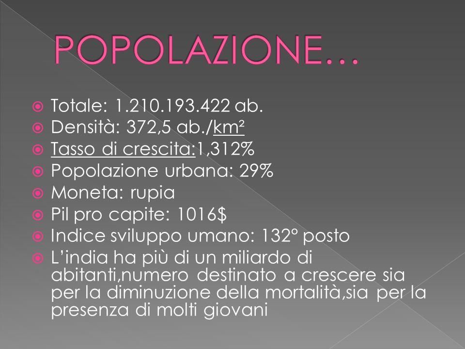  Totale: 1.210.193.422 ab.  Densità: 372,5 ab./km²  Tasso di crescita:1,312%  Popolazione urbana: 29%  Moneta: rupia  Pil pro capite: 1016$  In