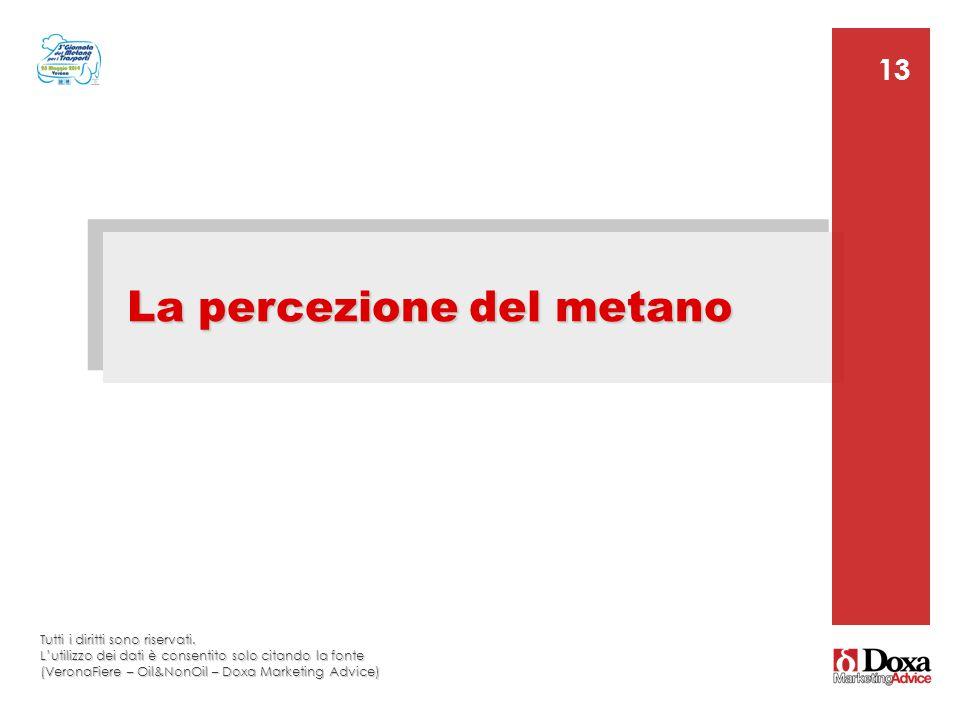 13 La percezione del metano Tutti i diritti sono riservati. L'utilizzo dei dati è consentito solo citando la fonte (VeronaFiere – Oil&NonOil – Doxa Ma