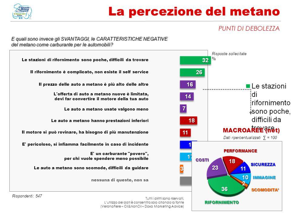 19 La percezione del metano PUNTI DI DEBOLEZZA E quali sono invece gli SVANTAGGI, le CARATTERISTICHE NEGATIVE del metano come carburante per le automobili.