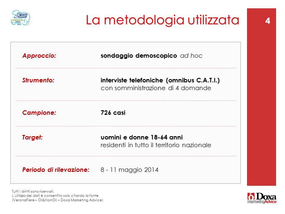 4 4 La metodologia utilizzata Approccio: sondaggio demoscopico ad hoc Strumento: interviste telefoniche (omnibus C.A.T.I.) con somministrazione di 4 d