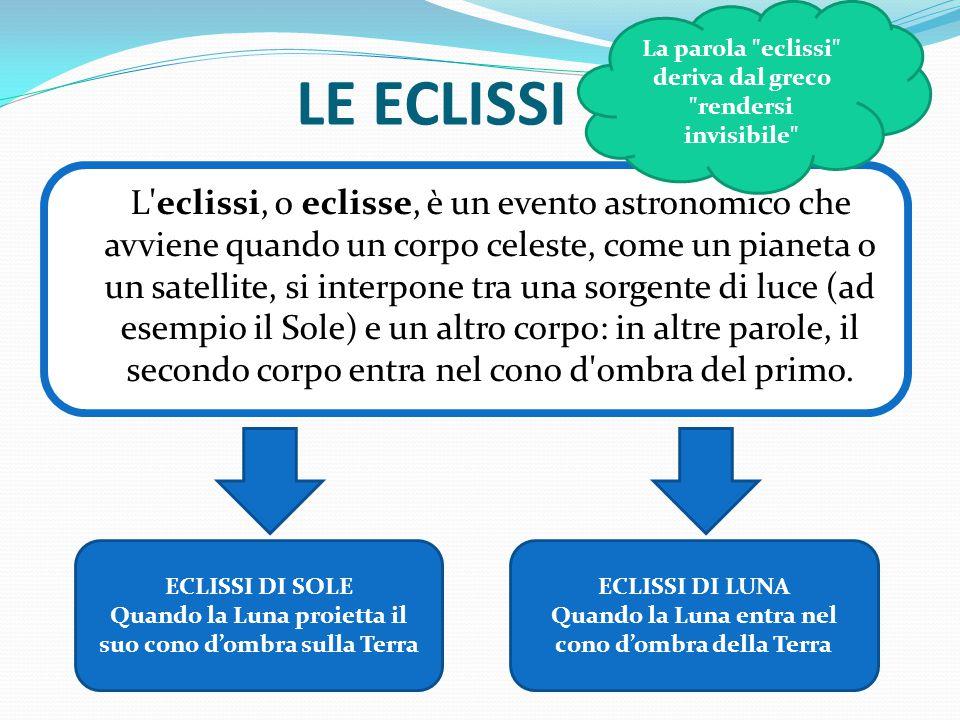 LE ECLISSI L'eclissi, o eclisse, è un evento astronomico che avviene quando un corpo celeste, come un pianeta o un satellite, si interpone tra una sor
