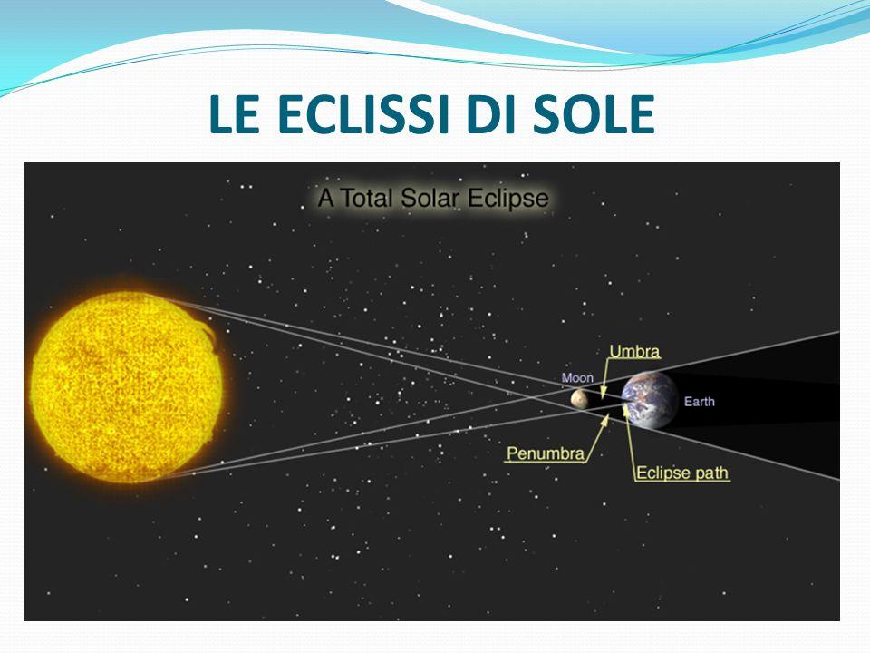 LE ECLISSI DI SOLE