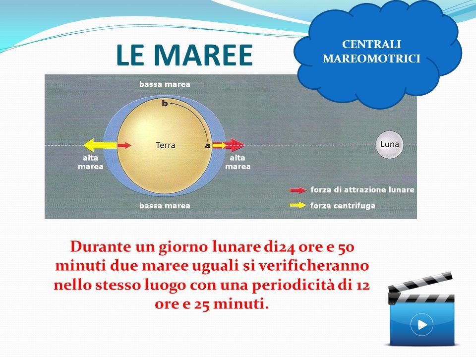 LE MAREE Durante un giorno lunare di24 ore e 50 minuti due maree uguali si verificheranno nello stesso luogo con una periodicità di 12 ore e 25 minuti