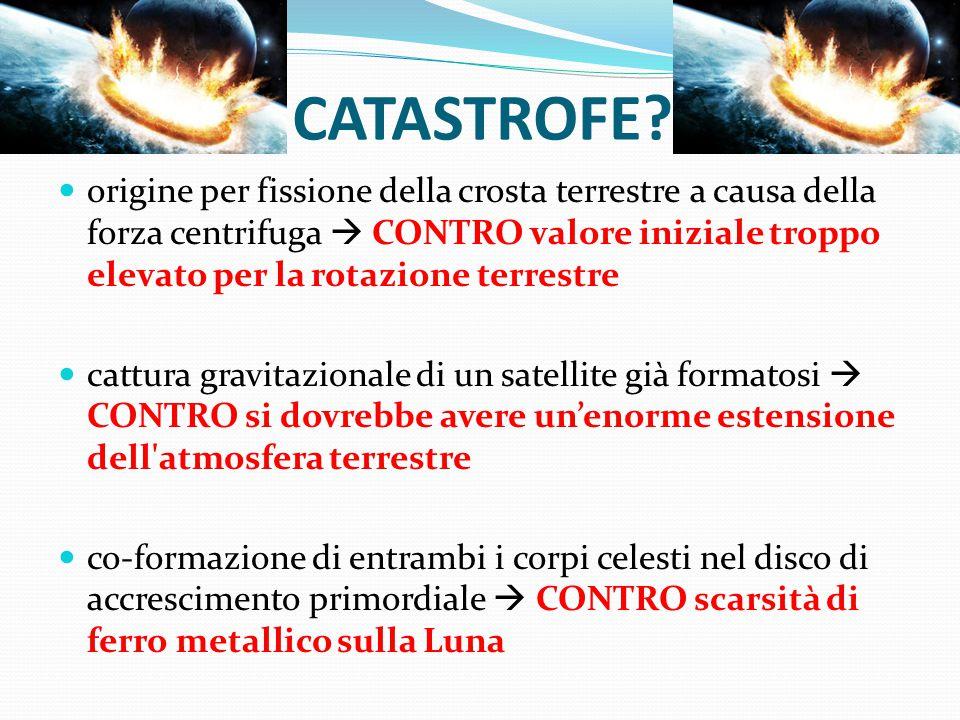 CATASTROFE? origine per fissione della crosta terrestre a causa della forza centrifuga  CONTRO valore iniziale troppo elevato per la rotazione terres