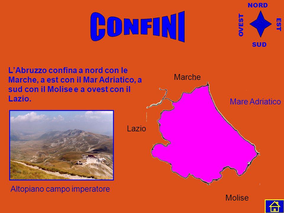 L'Abruzzo si trova nell'Italia centrale NORD SUD EST OVEST