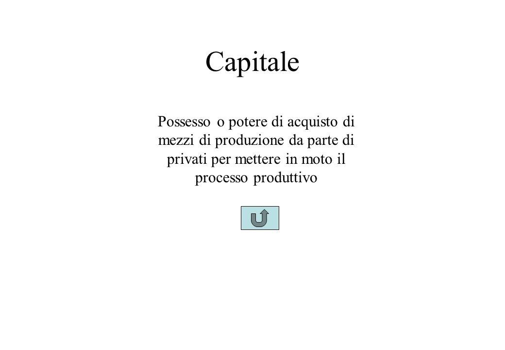Capitale Possesso o potere di acquisto di mezzi di produzione da parte di privati per mettere in moto il processo produttivo