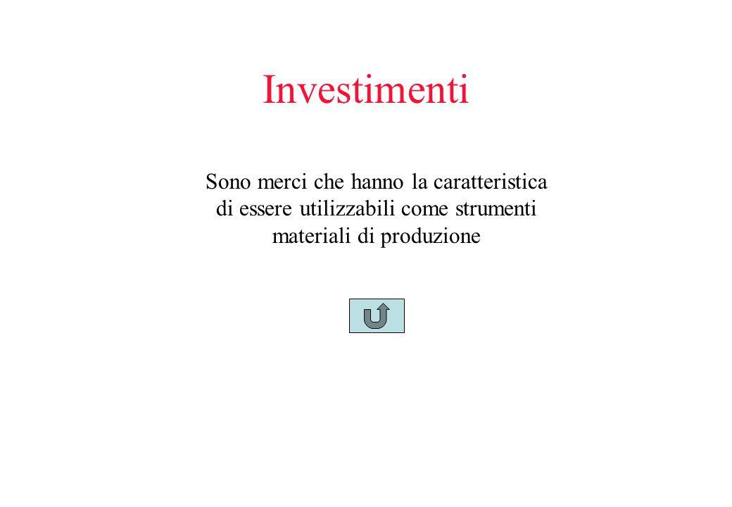 Investimenti Sono merci che hanno la caratteristica di essere utilizzabili come strumenti materiali di produzione