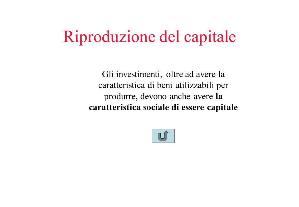 Riproduzione del capitale Gli investimenti, oltre ad avere la caratteristica di beni utilizzabili per produrre, devono anche avere la caratteristica sociale di essere capitale