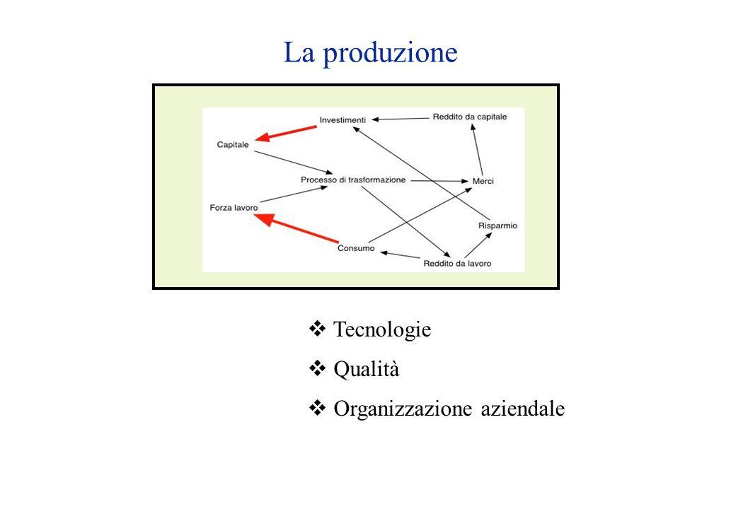 La produzione  Tecnologie  Qualità  Organizzazione aziendale