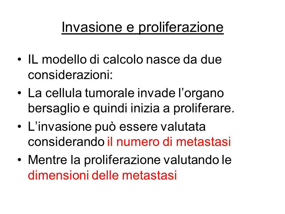 Invasione e proliferazione IL modello di calcolo nasce da due considerazioni: La cellula tumorale invade l'organo bersaglio e quindi inizia a prolifer