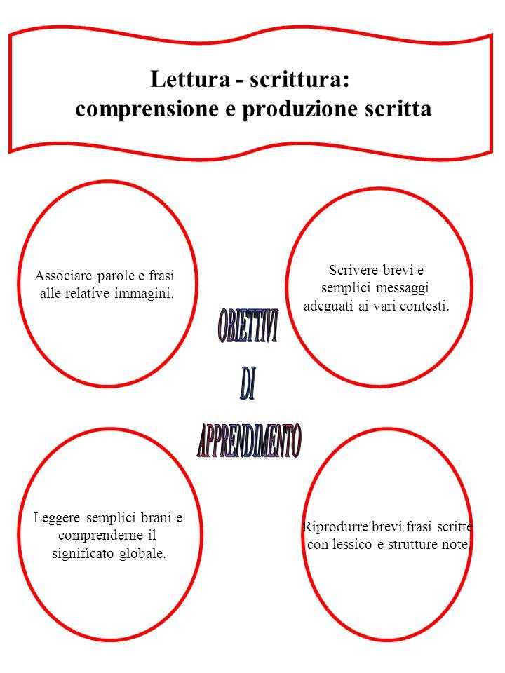 Lettura - scrittura: comprensione e produzione scritta Associare parole e frasi alle relative immagini. Leggere semplici brani e comprenderne il signi