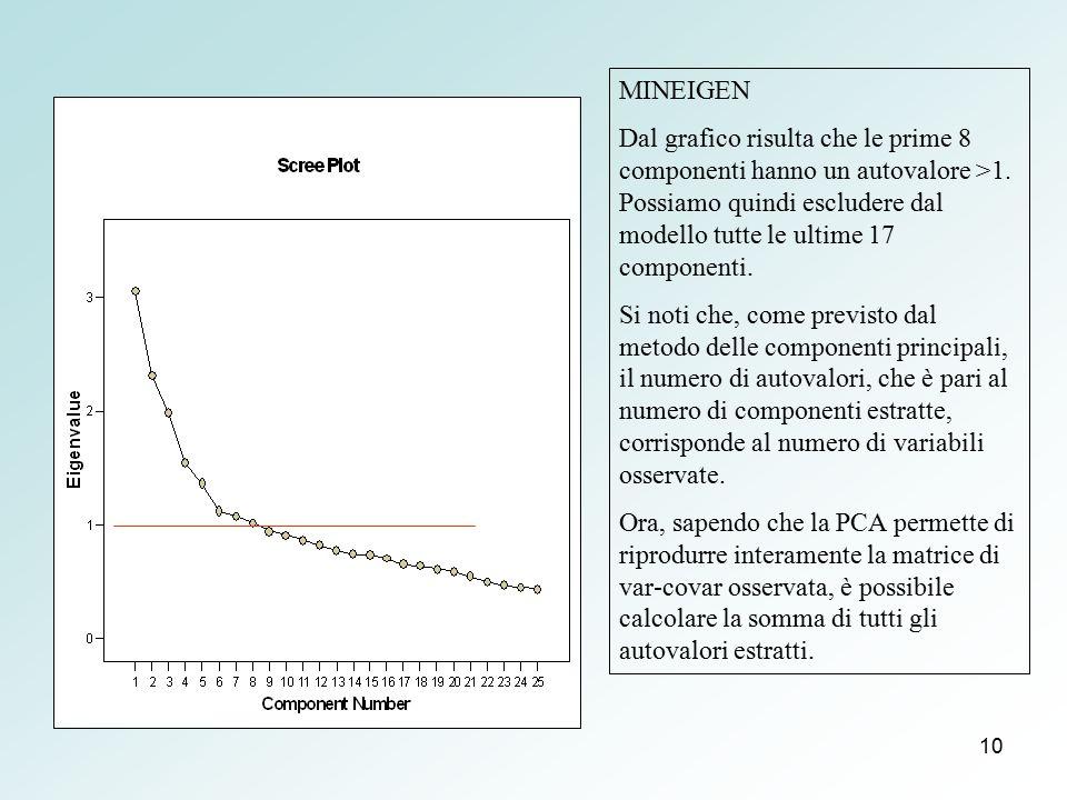 10 MINEIGEN Dal grafico risulta che le prime 8 componenti hanno un autovalore >1. Possiamo quindi escludere dal modello tutte le ultime 17 componenti.