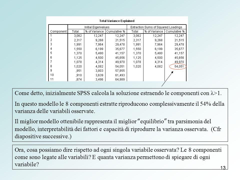13 Come detto, inizialmente SPSS calcola la soluzione estraendo le componenti con λ>1. In questo modello le 8 componenti estratte riproducono compless
