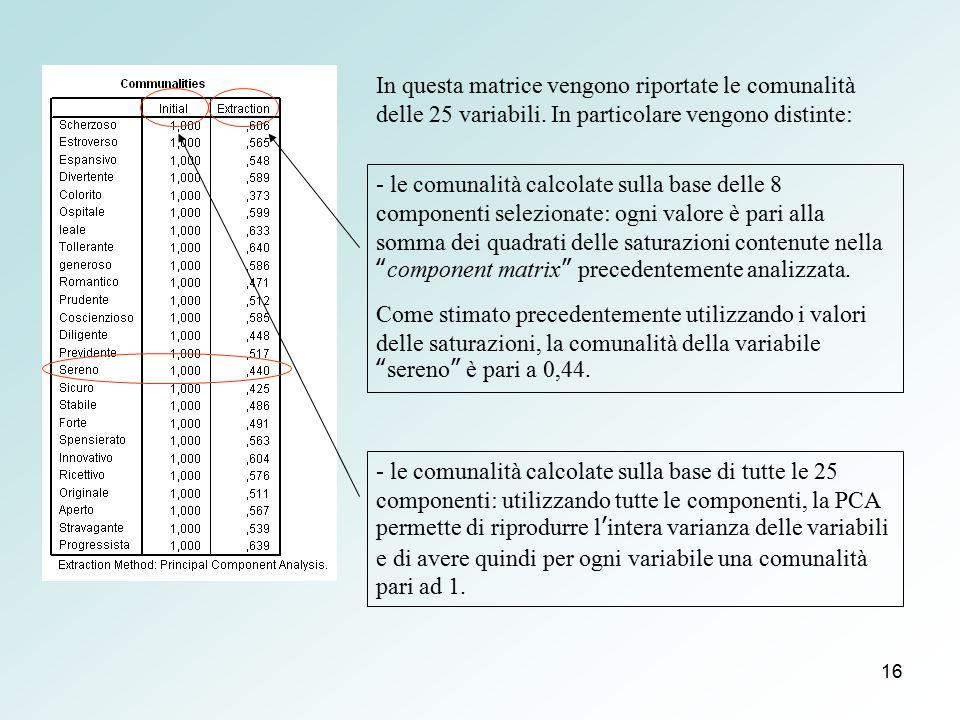 16 In questa matrice vengono riportate le comunalità delle 25 variabili. In particolare vengono distinte: - le comunalità calcolate sulla base di tutt