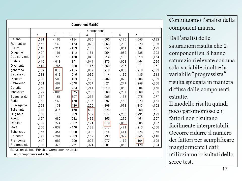 17 Continuiamo l'analisi della component matrix. Dall'analisi delle saturazioni risulta che 2 componenti su 8 hanno saturazioni elevate con una sola v