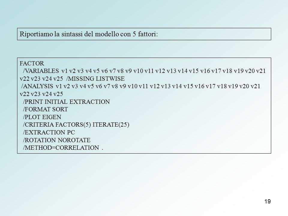 19 Riportiamo la sintassi del modello con 5 fattori: FACTOR /VARIABLES v1 v2 v3 v4 v5 v6 v7 v8 v9 v10 v11 v12 v13 v14 v15 v16 v17 v18 v19 v20 v21 v22