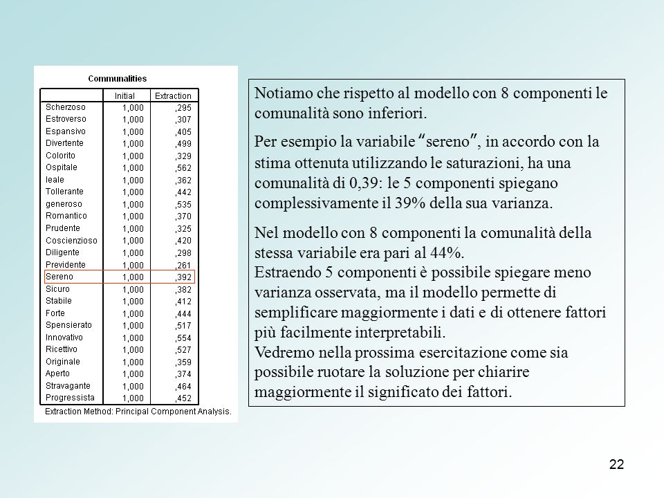 """22 Notiamo che rispetto al modello con 8 componenti le comunalità sono inferiori. Per esempio la variabile """"sereno"""", in accordo con la stima ottenuta"""