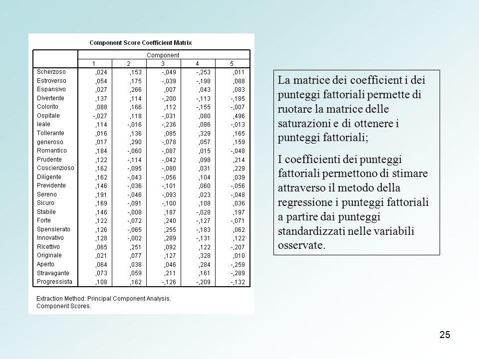 25 La matrice dei coefficient i dei punteggi fattoriali permette di ruotare la matrice delle saturazioni e di ottenere i punteggi fattoriali; I coeffi