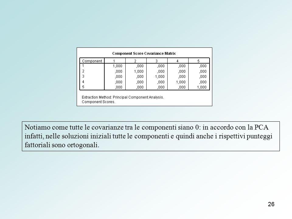 26 Notiamo come tutte le covarianze tra le componenti siano 0: in accordo con la PCA infatti, nelle soluzioni iniziali tutte le componenti e quindi an