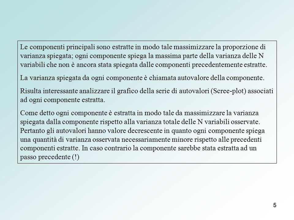 5 Le componenti principali sono estratte in modo tale massimizzare la proporzione di varianza spiegata; ogni componente spiega la massima parte della