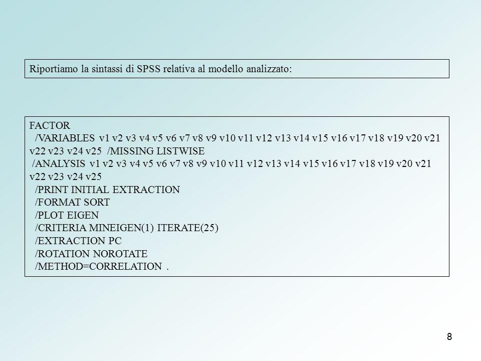8 FACTOR /VARIABLES v1 v2 v3 v4 v5 v6 v7 v8 v9 v10 v11 v12 v13 v14 v15 v16 v17 v18 v19 v20 v21 v22 v23 v24 v25 /MISSING LISTWISE /ANALYSIS v1 v2 v3 v4