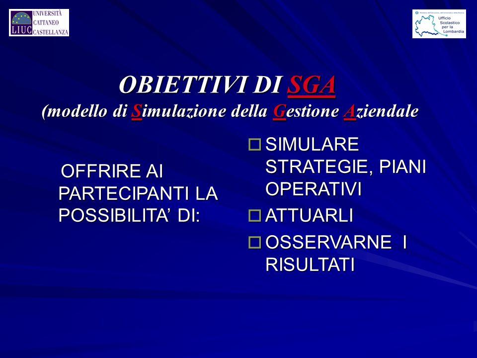 OBIETTIVI DI SGA (modello di Simulazione della Gestione Aziendale OFFRIRE AI PARTECIPANTI LA POSSIBILITA' DI: OFFRIRE AI PARTECIPANTI LA POSSIBILITA'