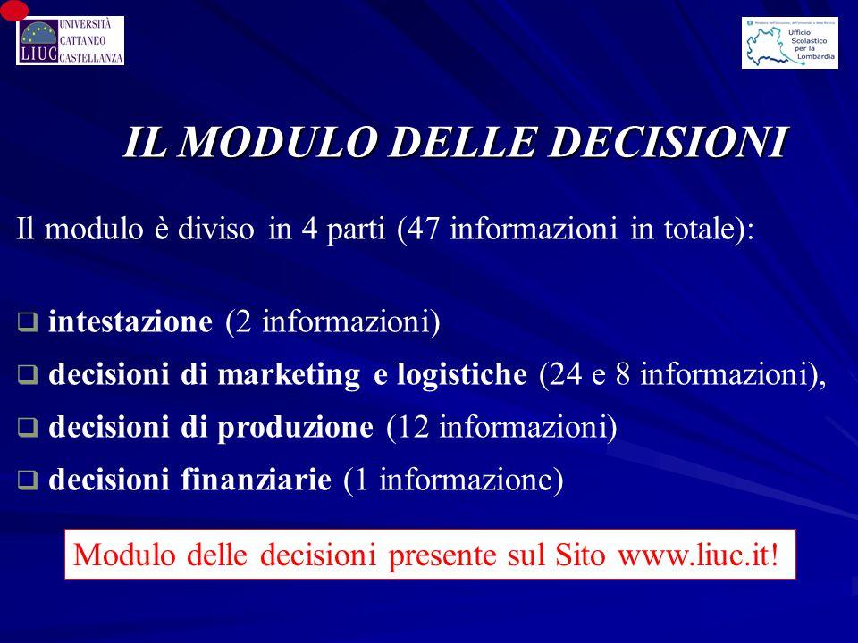 IL MODULO DELLE DECISIONI Il modulo è diviso in 4 parti (47 informazioni in totale): q intestazione (2 informazioni) q decisioni di marketing e logist