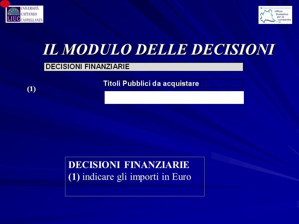 IL MODULO DELLE DECISIONI (1) DECISIONI FINANZIARIE (1) indicare gli importi in Euro
