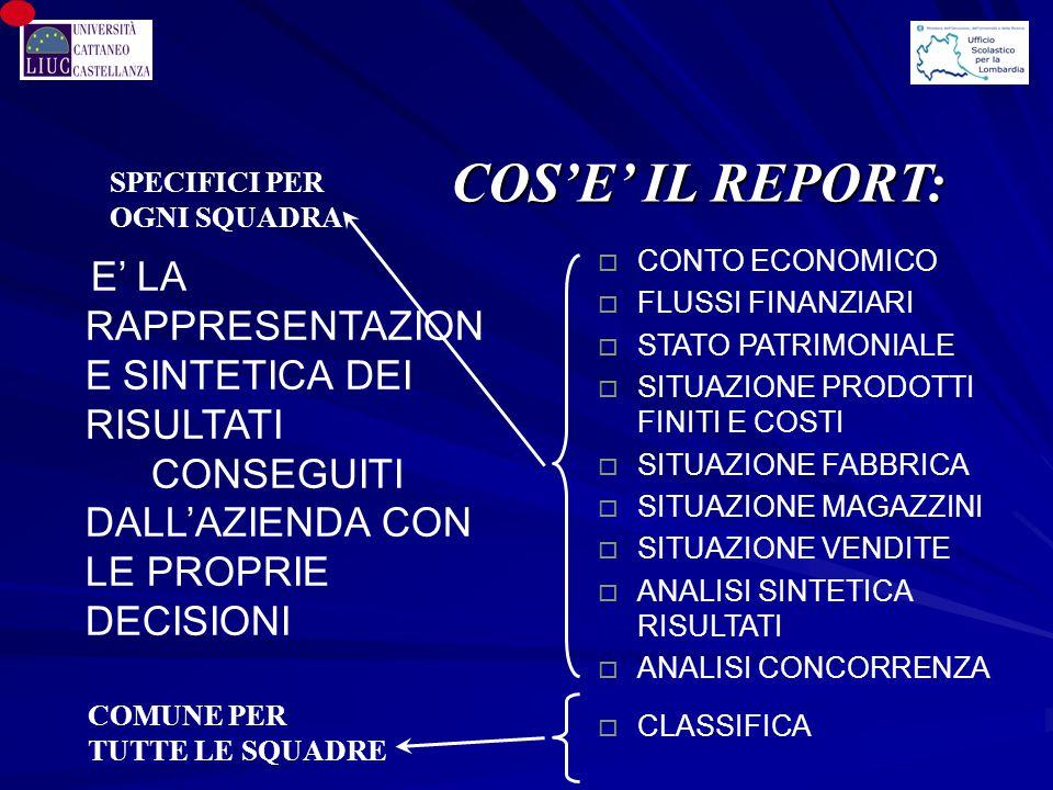COS'E' IL REPORT: o CONTO ECONOMICO o FLUSSI FINANZIARI o STATO PATRIMONIALE o SITUAZIONE PRODOTTI FINITI E COSTI o SITUAZIONE FABBRICA o SITUAZIONE M