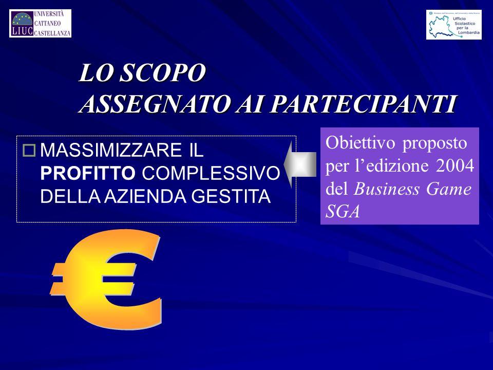 LO SCOPO ASSEGNATO AI PARTECIPANTI o MASSIMIZZARE IL PROFITTO COMPLESSIVO DELLA AZIENDA GESTITA Obiettivo proposto per l'edizione 2004 del Business Ga