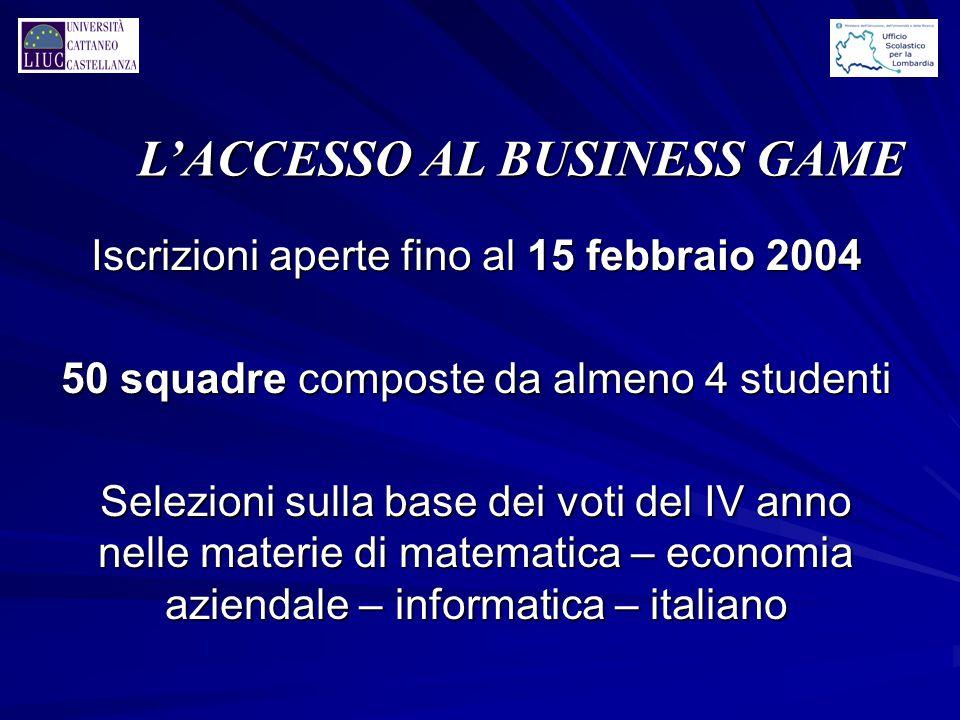 Iscrizioni aperte fino al 15 febbraio 2004 50 squadre composte da almeno 4 studenti Selezioni sulla base dei voti del IV anno nelle materie di matemat