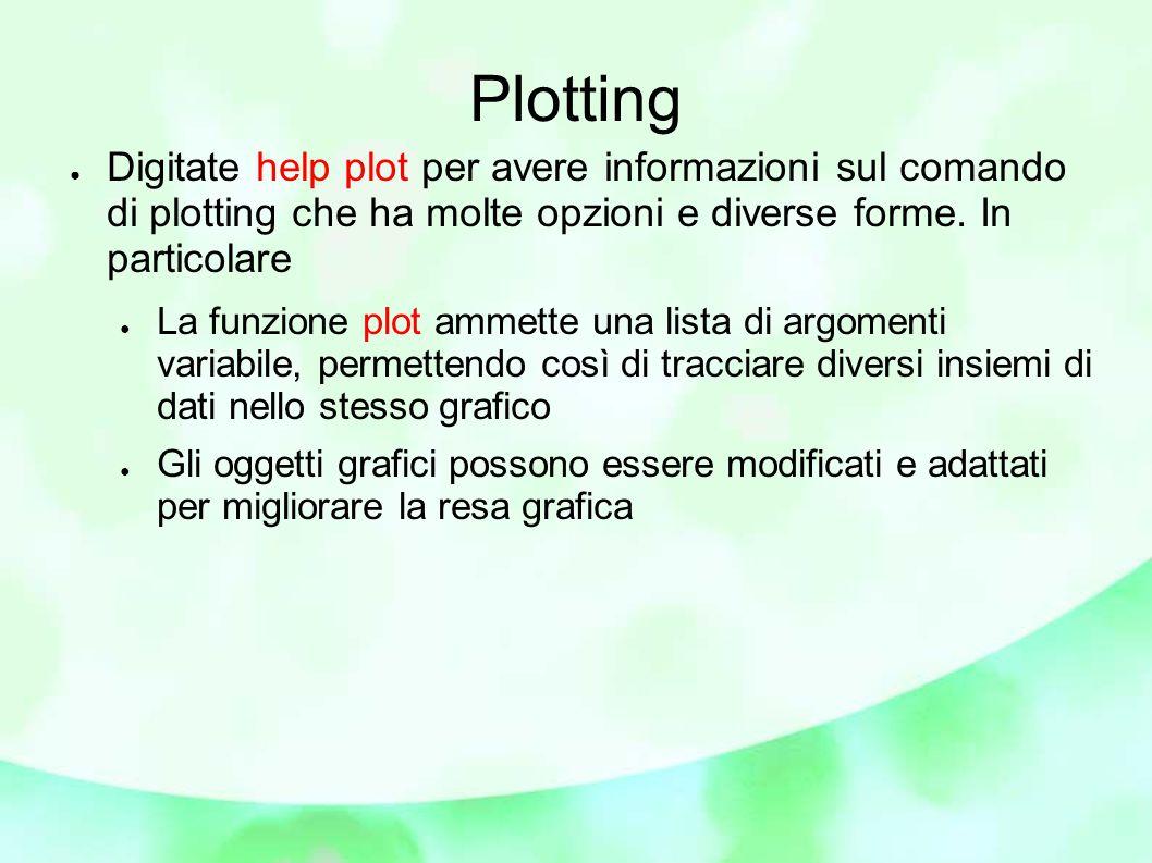 ● Digitate help plot per avere informazioni sul comando di plotting che ha molte opzioni e diverse forme.