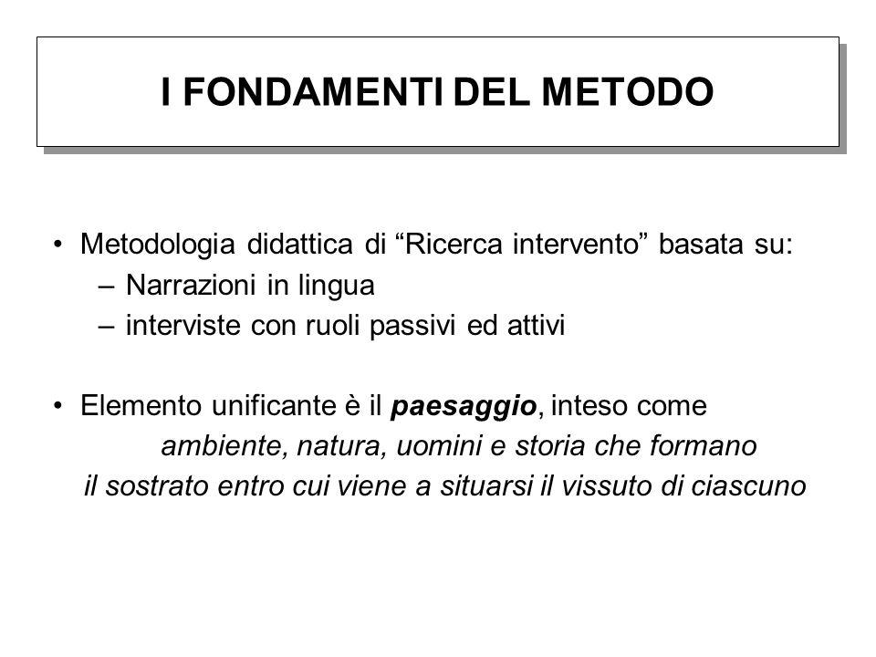 """Metodologia didattica di """"Ricerca intervento"""" basata su: –Narrazioni in lingua –interviste con ruoli passivi ed attivi Elemento unificante è il paesag"""