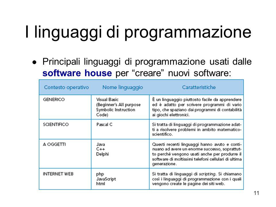 10 I linguaggi di programmazione Il software viene prodotto in diverse fasi: Progettazione della struttura attraverso una fase di analisi, effettuata
