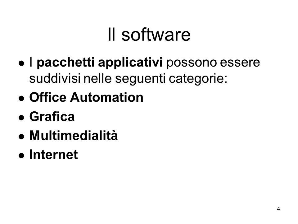 4 Il software I pacchetti applicativi possono essere suddivisi nelle seguenti categorie: Office Automation Grafica Multimedialità Internet