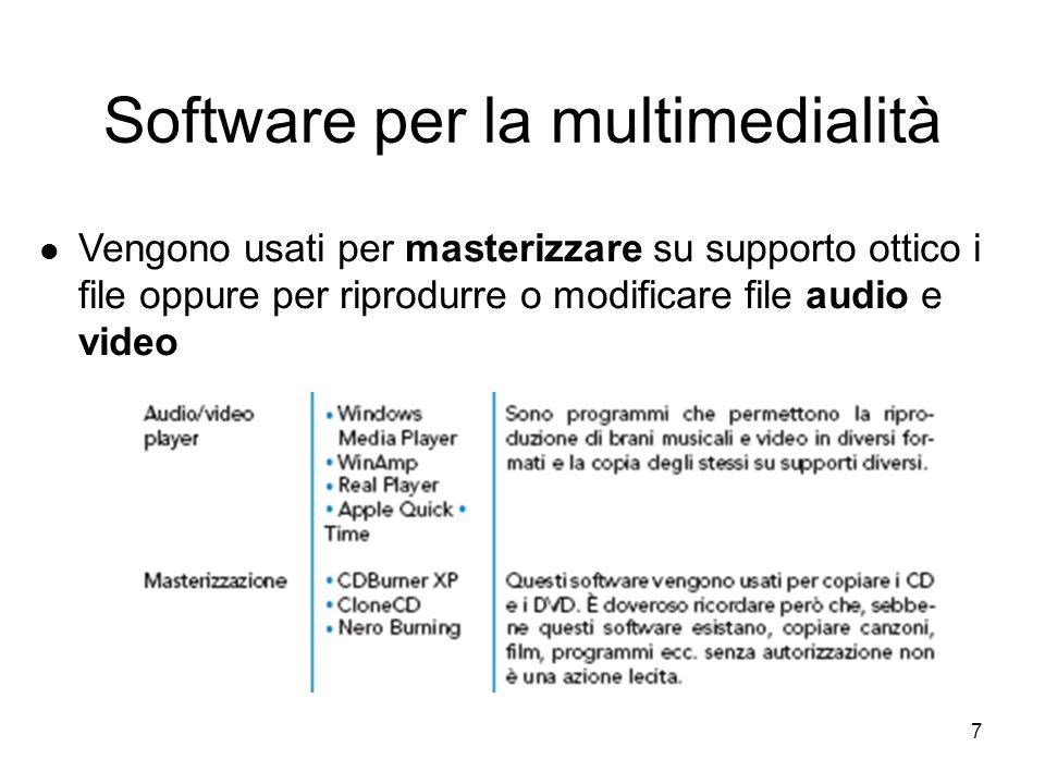 7 Software per la multimedialità Vengono usati per masterizzare su supporto ottico i file oppure per riprodurre o modificare file audio e video