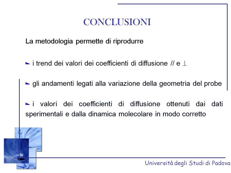 CONCLUSIONI La metodologia permette di riprodurre i trend dei valori dei coefficienti di diffusione // e  gli andamenti legati alla variazione della