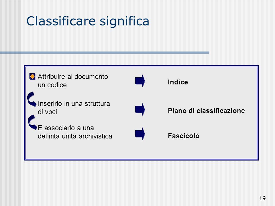 19 Attribuire al documento un codice Inserirlo in una struttura di voci E associarlo a una definita unità archivistica Indice Piano di classificazione